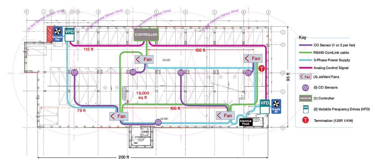 Exhaust Ventilation Systems For Garages : Designing a jetvent parking garage ventilation system